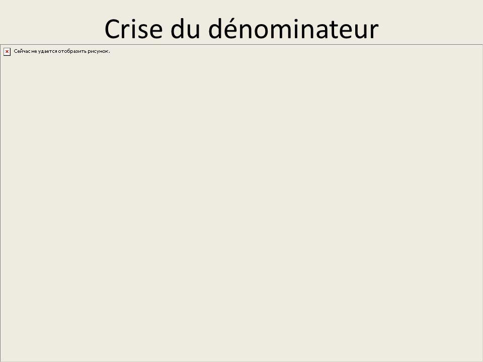 Crise du dénominateur