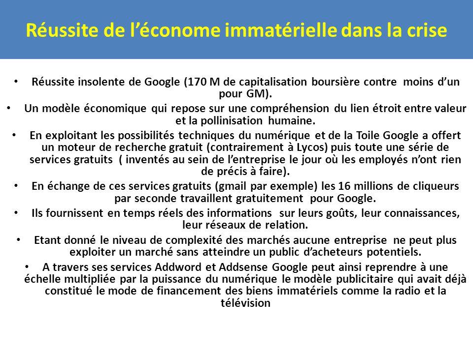 Réussite de léconome immatérielle dans la crise Réussite insolente de Google (170 M de capitalisation boursière contre moins dun pour GM). Un modèle é