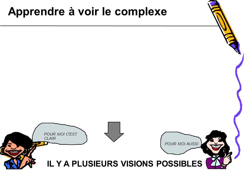 Comment penser dans la complexité?