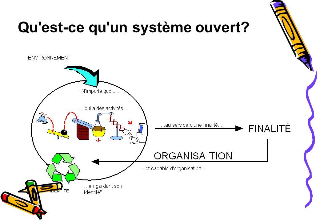 Qu est-ce qu un système ouvert?
