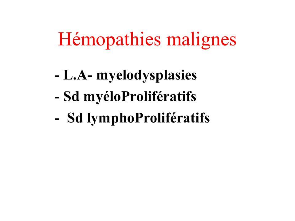 Définition Variété de proliférations cancéreuses développées à partir de cellules des tissus hématopoiétiques(MO, Gg,tissu lymphoide) Classées en fonction de la lignée ou du tissu à lorigine de la dégénérescence maligne et de la vitesse dévolutivité de la maladie