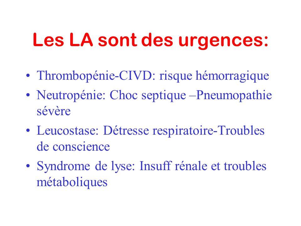Les LA sont des urgences: Thrombopénie-CIVD: risque hémorragique Neutropénie: Choc septique –Pneumopathie sévère Leucostase: Détresse respiratoire-Tro