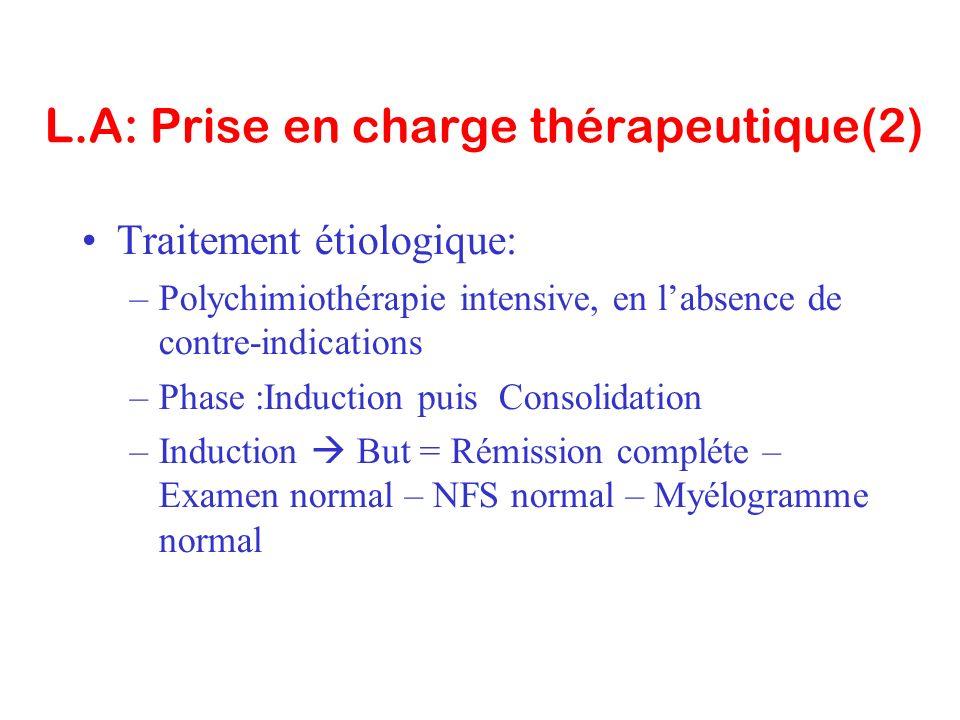 L.A: Prise en charge thérapeutique(2) Traitement étiologique: –Polychimiothérapie intensive, en labsence de contre-indications –Phase :Induction puis