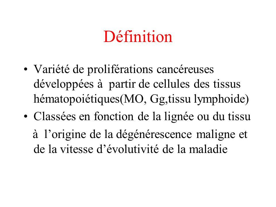 Définition Variété de proliférations cancéreuses développées à partir de cellules des tissus hématopoiétiques(MO, Gg,tissu lymphoide) Classées en fonc