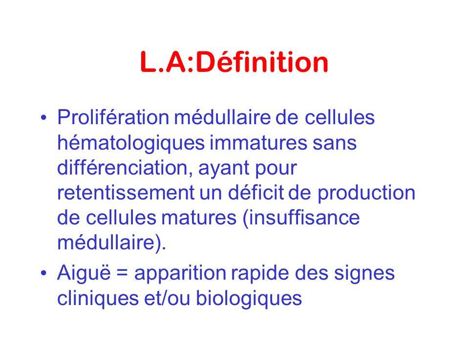 Cytologie (FAB) LAM –M0: indifférenciées –M1: myéloblastique –M2: myéloblastique avec différenciation –M3:promyélocytaire+++++ –M4: myélo-monocytaire –M5: monoblastique –M6: erythroblastique –M7: mégacaryoblastique LAL –L1: Petits blastes –L2: Petits et grands blastes –L3: Burkitt