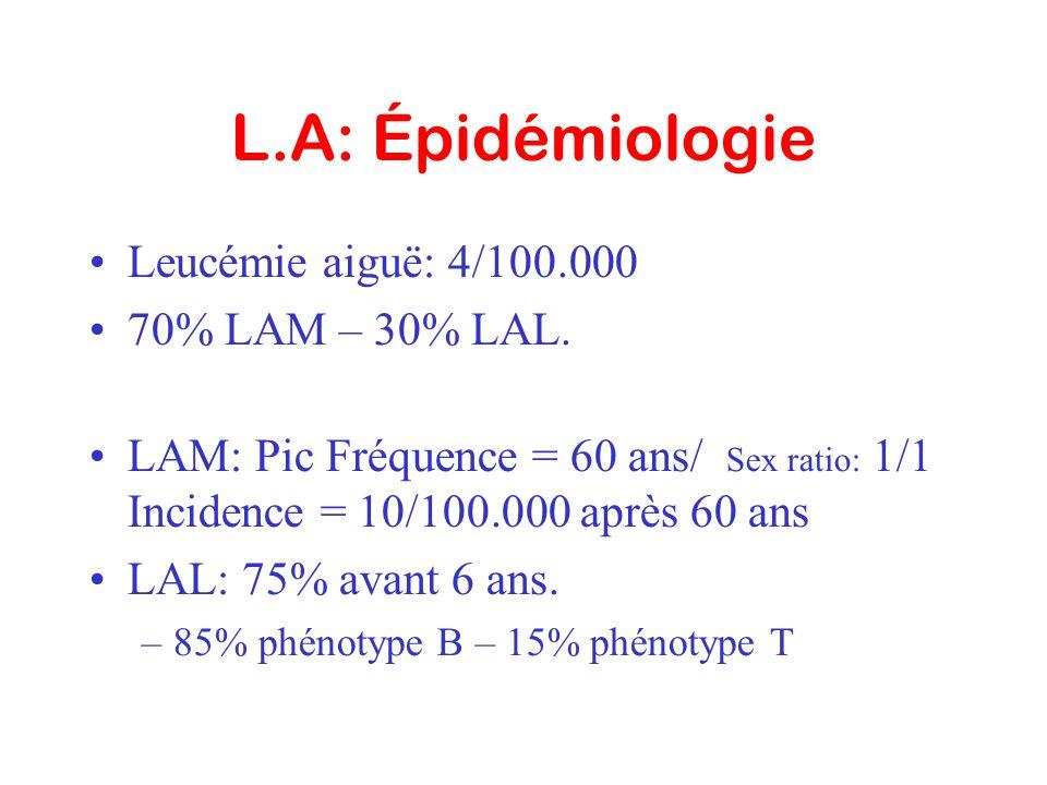 L.A: Épidémiologie Leucémie aiguë: 4/100.000 70% LAM – 30% LAL. LAM: Pic Fréquence = 60 ans/ Sex ratio: 1/1 Incidence = 10/100.000 après 60 ans LAL: 7
