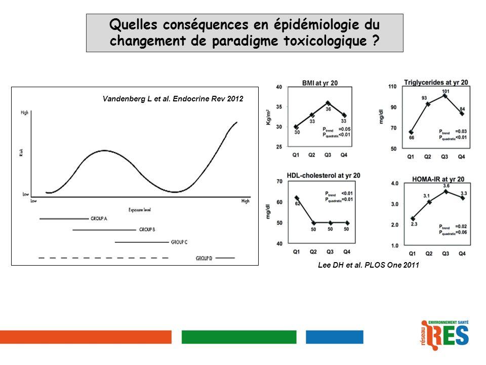 Quelles conséquences en épidémiologie du changement de paradigme toxicologique ? Vandenberg L et al. Endocrine Rev 2012 Lee DH et al. PLOS One 2011