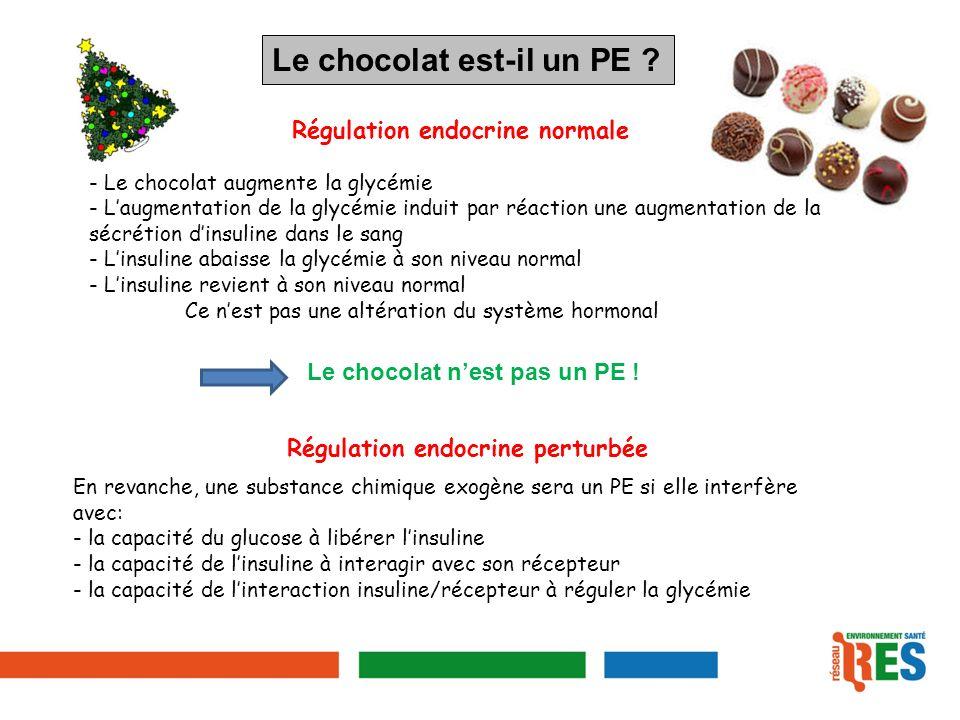Le chocolat est-il un PE ? Régulation endocrine normale - Le chocolat augmente la glycémie - Laugmentation de la glycémie induit par réaction une augm