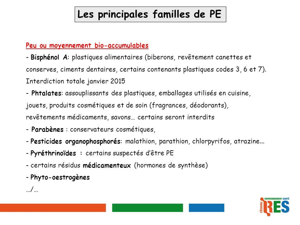 Epidémiologie et principe de précaution sont-ils compatibles .