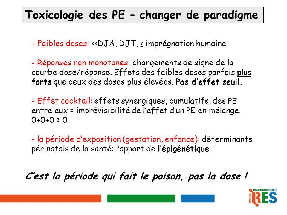 Toxicologie des PE – changer de paradigme - Faibles doses: <<DJA, DJT, imprégnation humaine - Réponses non monotones: changements de signe de la courb