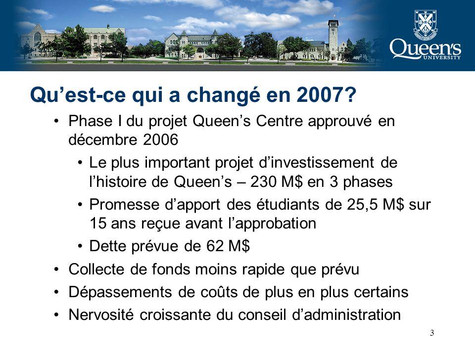 3 Quest-ce qui a changé en 2007.