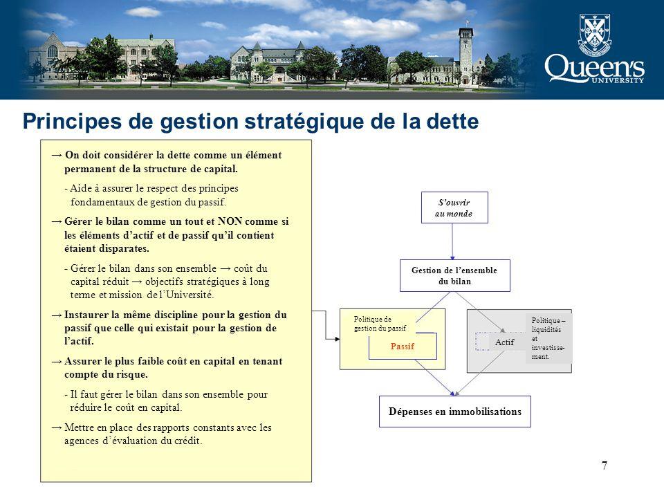 7 Principes de gestion stratégique de la dette On doit considérer la dette comme un élément permanent de la structure de capital.