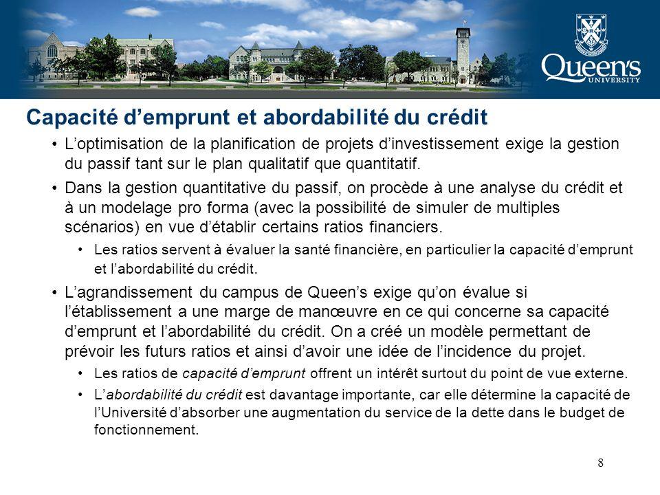Capacité demprunt et abordabilité du crédit Loptimisation de la planification de projets dinvestissement exige la gestion du passif tant sur le plan qualitatif que quantitatif.