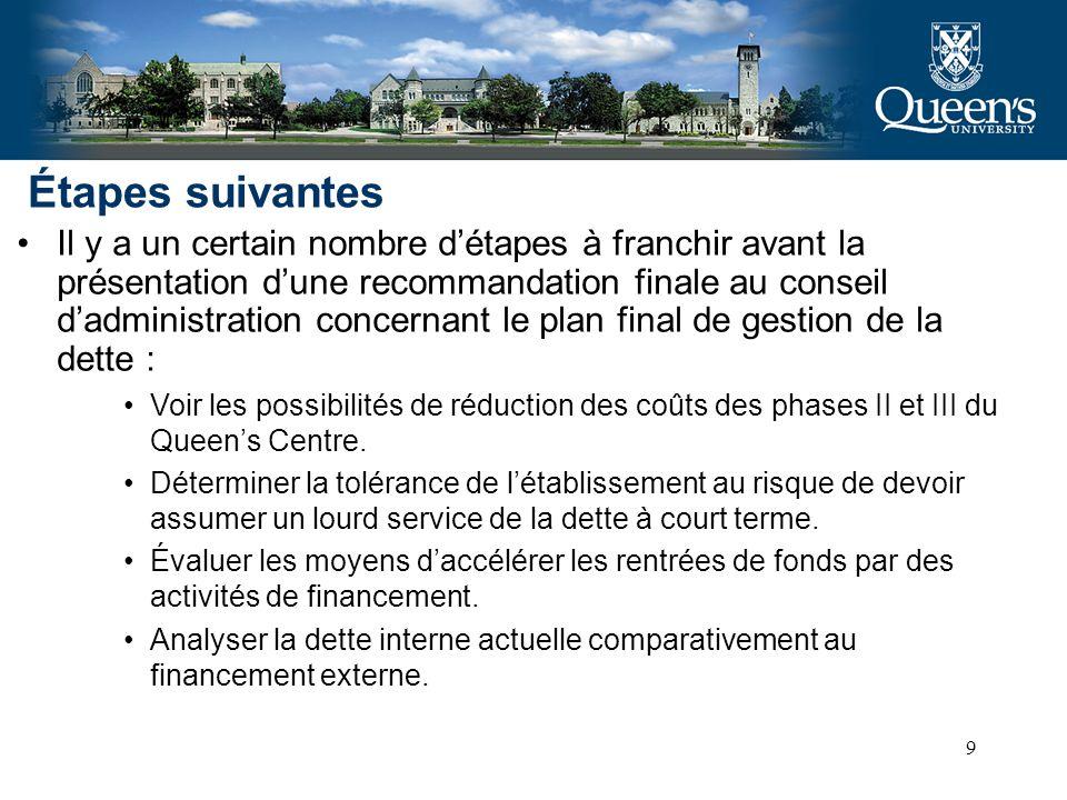 9 Il y a un certain nombre détapes à franchir avant la présentation dune recommandation finale au conseil dadministration concernant le plan final de gestion de la dette : Voir les possibilités de réduction des coûts des phases II et III du Queens Centre.