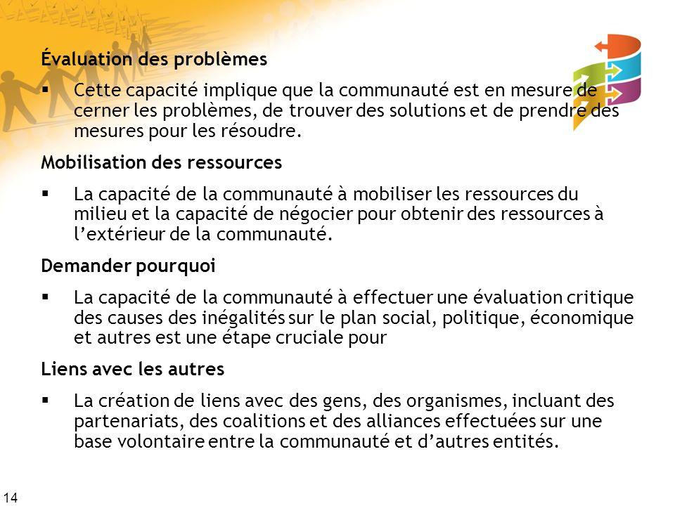 14 Évaluation des problèmes Cette capacité implique que la communauté est en mesure de cerner les problèmes, de trouver des solutions et de prendre de