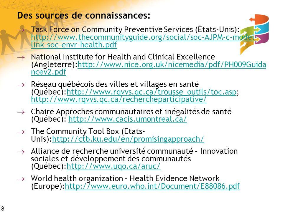 8 Des sources de connaissances: Task Force on Community Preventive Services (États-Unis): http://www.thecommunityguide.org/social/soc-AJPM-c-model- link-soc-envr-health.pdf http://www.thecommunityguide.org/social/soc-AJPM-c-model- link-soc-envr-health.pdf National Institute for Health and Clinical Excellence (Angleterre):http://www.nice.org.uk/nicemedia/pdf/PH009Guida ncev2.pdfhttp://www.nice.org.uk/nicemedia/pdf/PH009Guida ncev2.pdf Réseau québécois des villes et villages en santé (Québec):http://www.rqvvs.qc.ca/trousse_outils/toc.asp; http://www.rqvvs.qc.ca/rechercheparticipative/http://www.rqvvs.qc.ca/trousse_outils/toc.asp http://www.rqvvs.qc.ca/rechercheparticipative/ Chaire Approches communautaires et inégalités de santé (Québec): http://www.cacis.umontreal.ca/http://www.cacis.umontreal.ca/ The Community Tool Box (Etats- Unis):http://ctb.ku.edu/en/promisingapproach/http://ctb.ku.edu/en/promisingapproach/ Alliance de recherche université communauté – Innovation sociales et développement des communautés (Québec):http://www.uqo.ca/aruc/http://www.uqo.ca/aruc/ World health organization – Health Evidence Network (Europe):http://www.euro.who.int/Document/E88086.pdfhttp://www.euro.who.int/Document/E88086.pdf