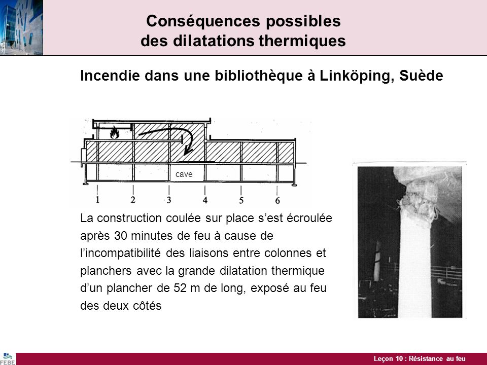 Leçon 10 : Résistance au feu Conséquences possibles des dilatations thermiques Incendie dans une bibliothèque à Linköping, Suède La construction coulé