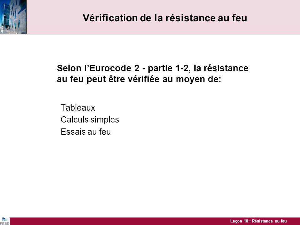 Leçon 10 : Résistance au feu Vérification de la résistance au feu Selon lEurocode 2 - partie 1-2, la résistance au feu peut être vérifiée au moyen de: