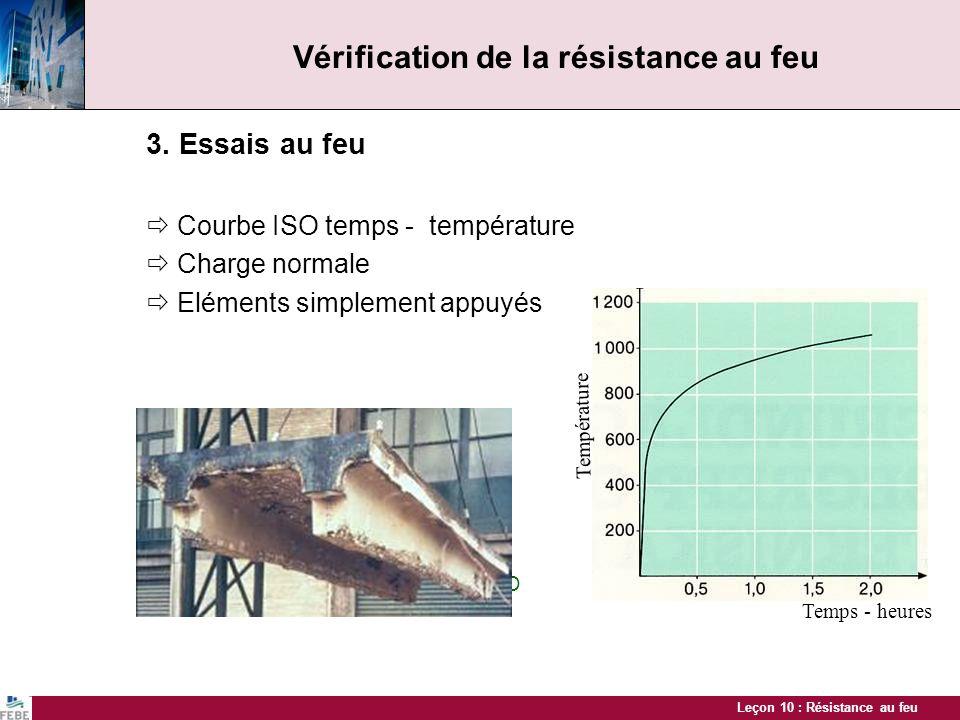 Leçon 10 : Résistance au feu Vérification de la résistance au feu 3. Essais au feu Courbe ISO temps - température Charge normale Eléments simplement a