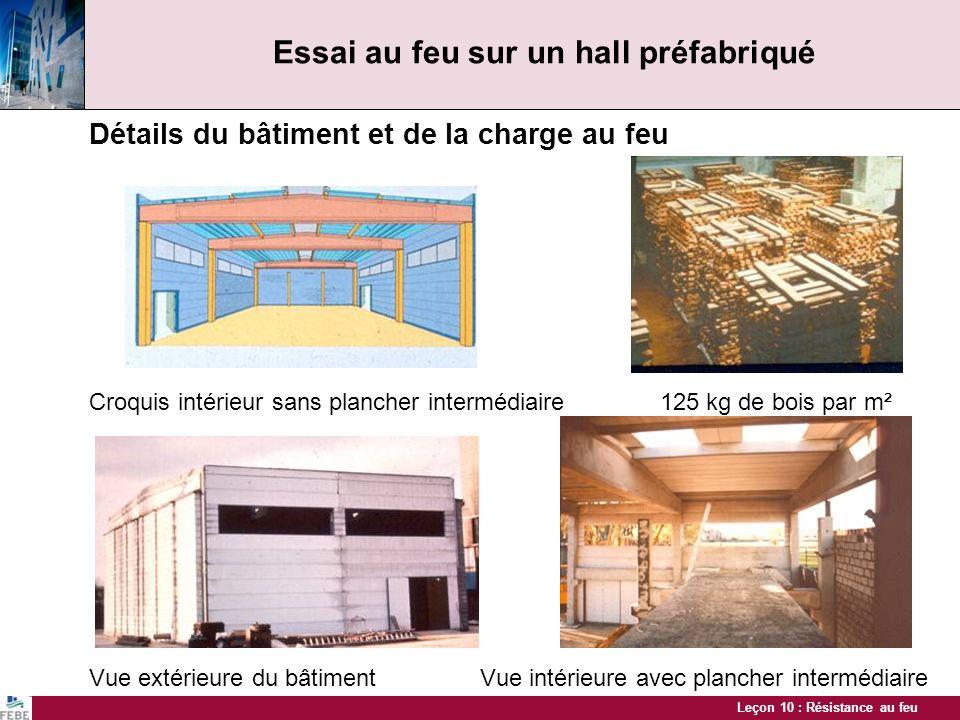 Leçon 10 : Résistance au feu Essai au feu sur un hall préfabriqué Détails du bâtiment et de la charge au feu Croquis intérieur sans plancher intermédi