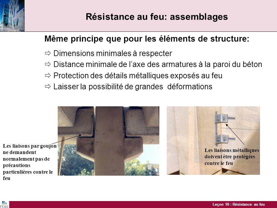 Leçon 10 : Résistance au feu Résistance au feu: assemblages Même principe que pour les éléments de structure: Dimensions minimales à respecter Distanc