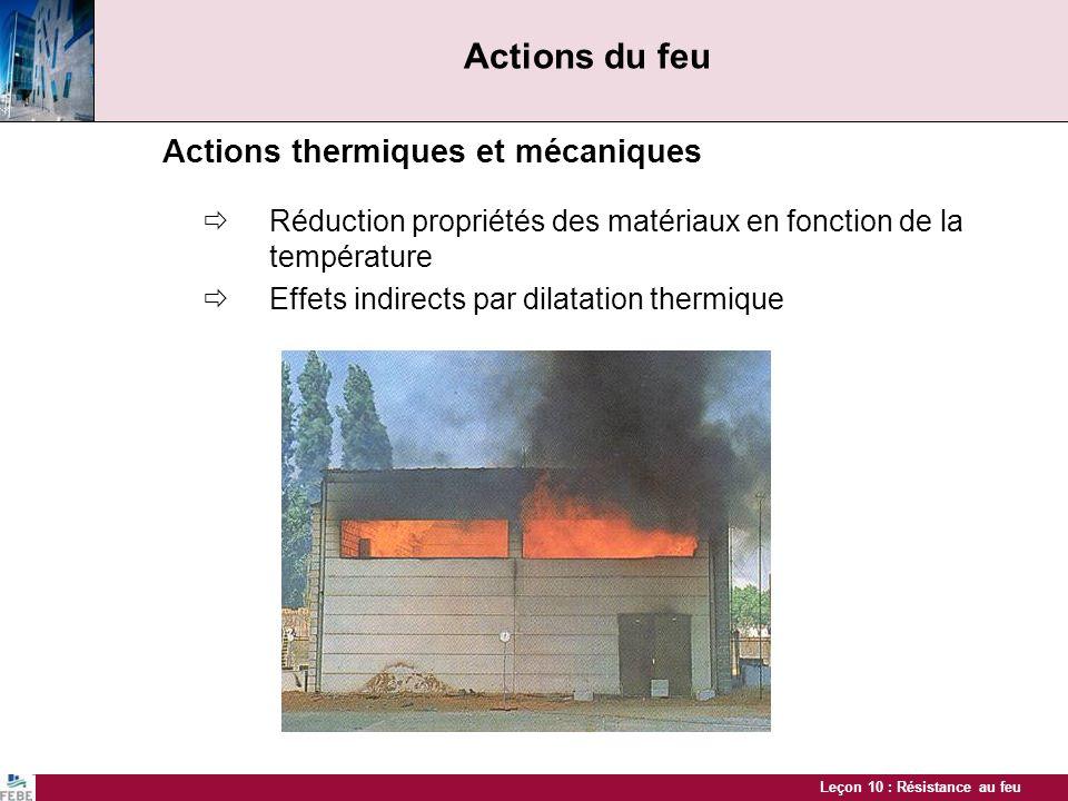 Leçon 10 : Résistance au feu Vérification de la résistance au feu Selon lEurocode 2 - partie 1-2, la résistance au feu peut être vérifiée au moyen de: Tableaux Calculs simples Essais au feu