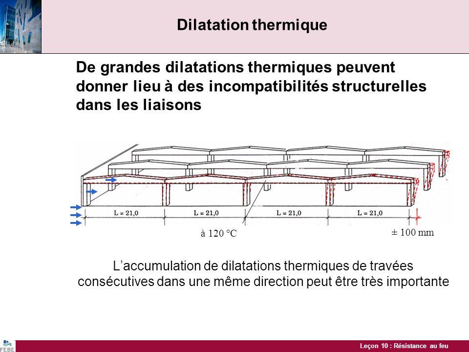 Leçon 10 : Résistance au feu De grandes dilatations thermiques peuvent donner lieu à des incompatibilités structurelles dans les liaisons Laccumulatio