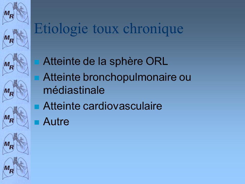 Etiologie toux chronique n Atteinte de la sphère ORL n Atteinte bronchopulmonaire ou médiastinale n Atteinte cardiovasculaire n Autre