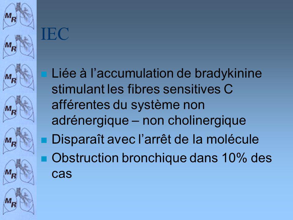 IEC n Liée à laccumulation de bradykinine stimulant les fibres sensitives C afférentes du système non adrénergique – non cholinergique n Disparaît ave