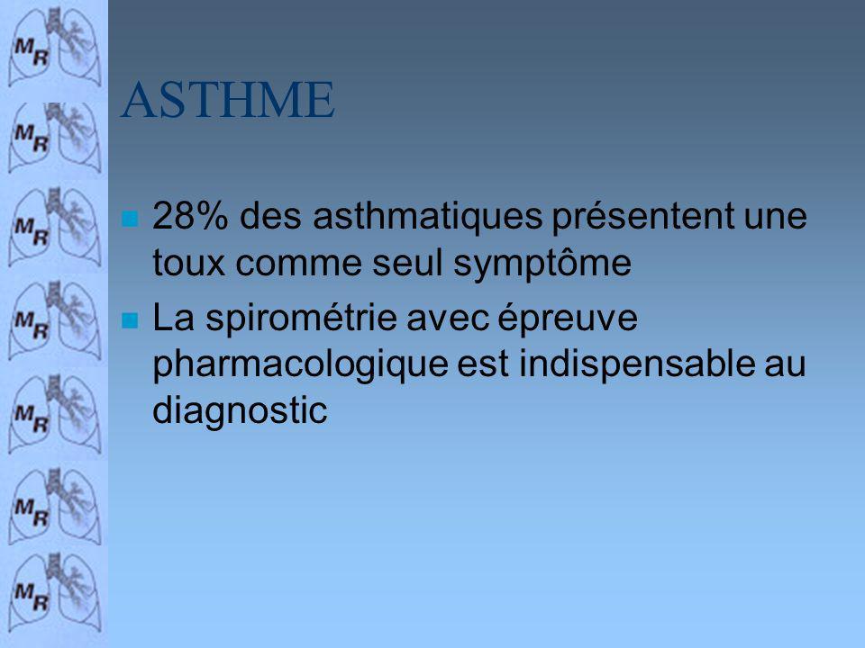ASTHME n 28% des asthmatiques présentent une toux comme seul symptôme n La spirométrie avec épreuve pharmacologique est indispensable au diagnostic