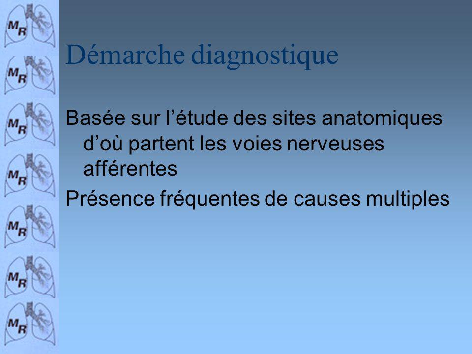 Démarche diagnostique Basée sur létude des sites anatomiques doù partent les voies nerveuses afférentes Présence fréquentes de causes multiples