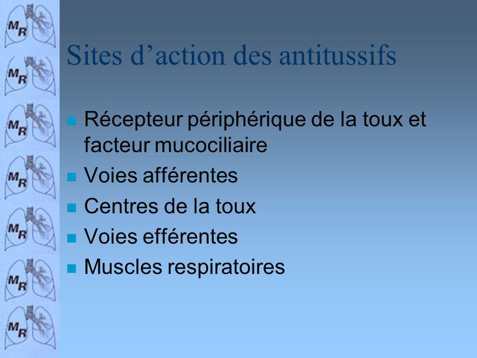 Sites daction des antitussifs n Récepteur périphérique de la toux et facteur mucociliaire n Voies afférentes n Centres de la toux n Voies efférentes n