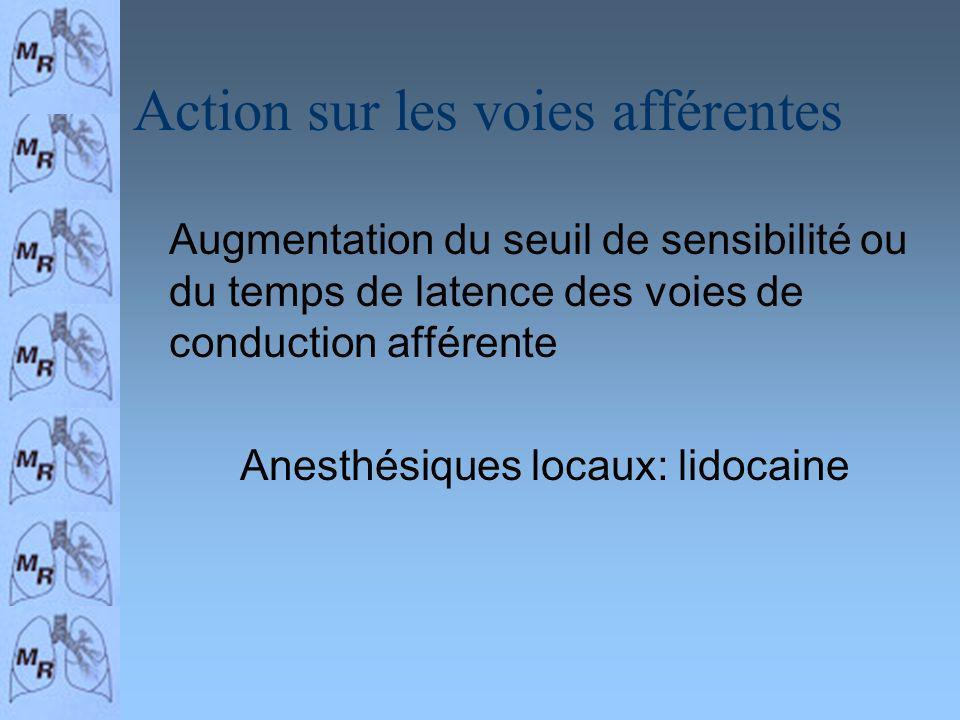 Action sur les voies afférentes Augmentation du seuil de sensibilité ou du temps de latence des voies de conduction afférente Anesthésiques locaux: li