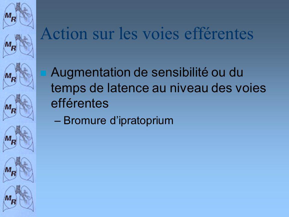 Action sur les voies efférentes n Augmentation de sensibilité ou du temps de latence au niveau des voies efférentes –Bromure dipratoprium