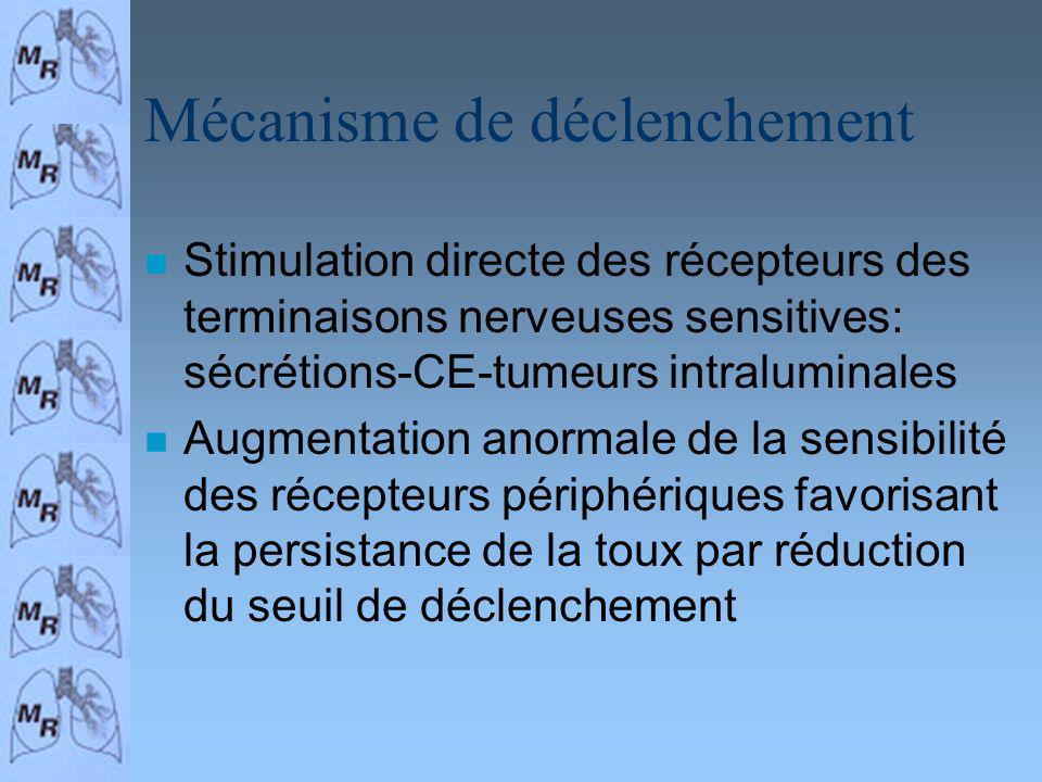 Mécanisme de déclenchement n Stimulation directe des récepteurs des terminaisons nerveuses sensitives: sécrétions-CE-tumeurs intraluminales n Augmenta