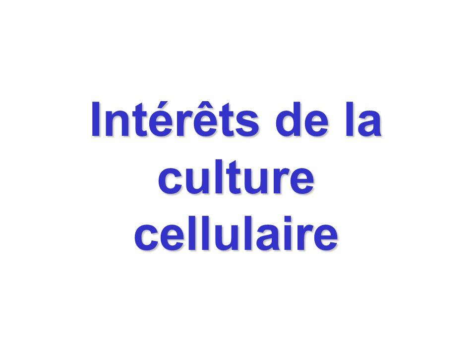 Intérêts de la culture cellulaire