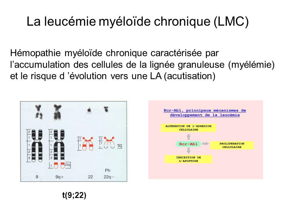 La leucémie myéloïde chronique (LMC) Hémopathie myéloïde chronique caractérisée par laccumulation des cellules de la lignée granuleuse (myélémie) et le risque d évolution vers une LA (acutisation) t(9;22)