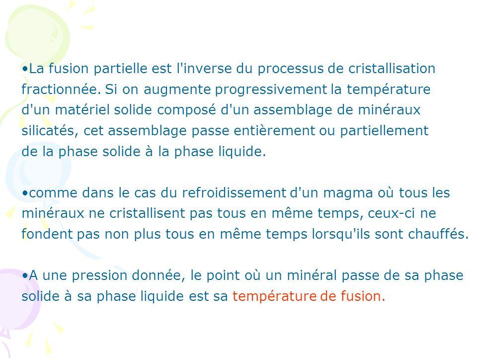 La fusion partielle est l'inverse du processus de cristallisation fractionnée. Si on augmente progressivement la température d'un matériel solide comp