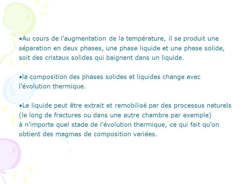 Au cours de l'augmentation de la température, il se produit une séparation en deux phases, une phase liquide et une phase solide, soit des cristaux so