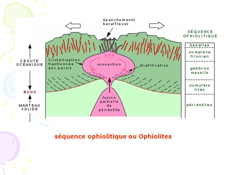 séquence ophiolitique ou Ophiolites