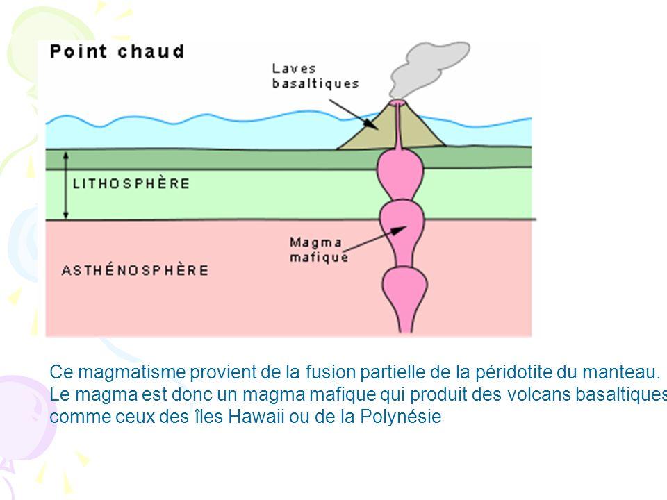 Ce magmatisme provient de la fusion partielle de la péridotite du manteau. Le magma est donc un magma mafique qui produit des volcans basaltiques, com
