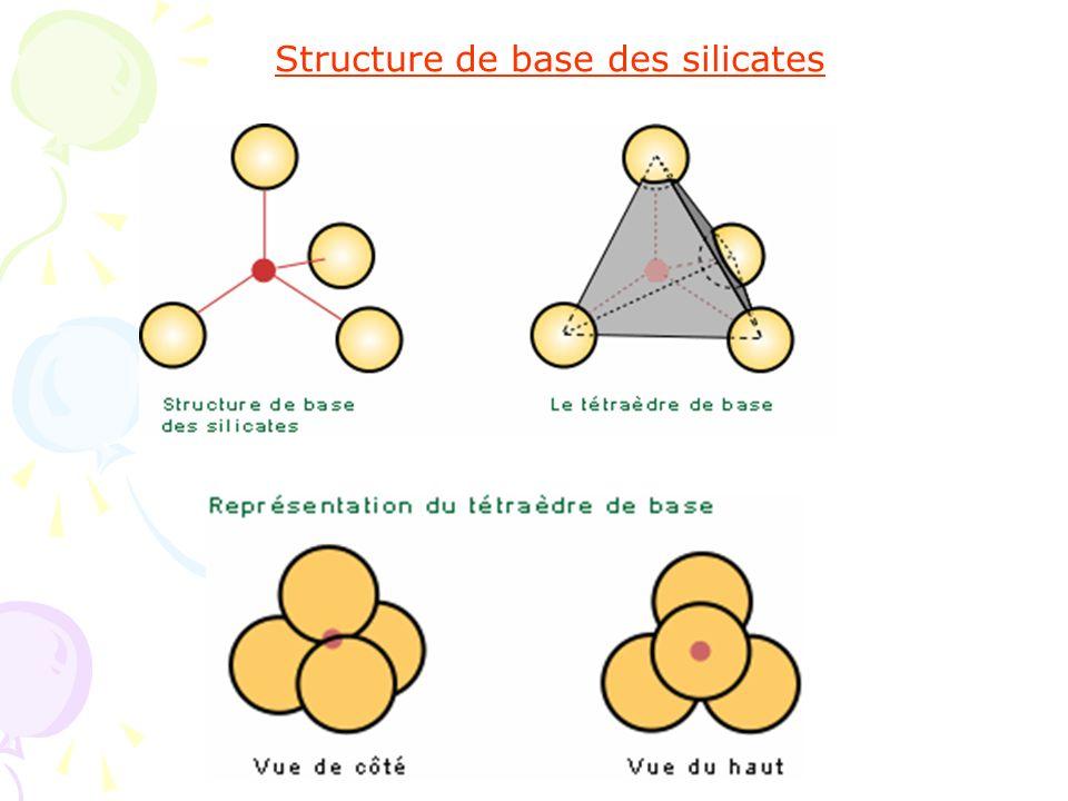 Structure de base des silicates