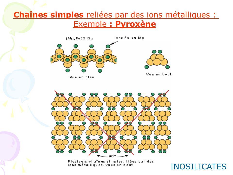 Chaînes simples reliées par des ions métalliques : Exemple : Pyroxène INOSILICATES