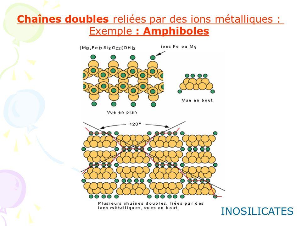 Chaînes doubles reliées par des ions métalliques : Exemple : Amphiboles INOSILICATES