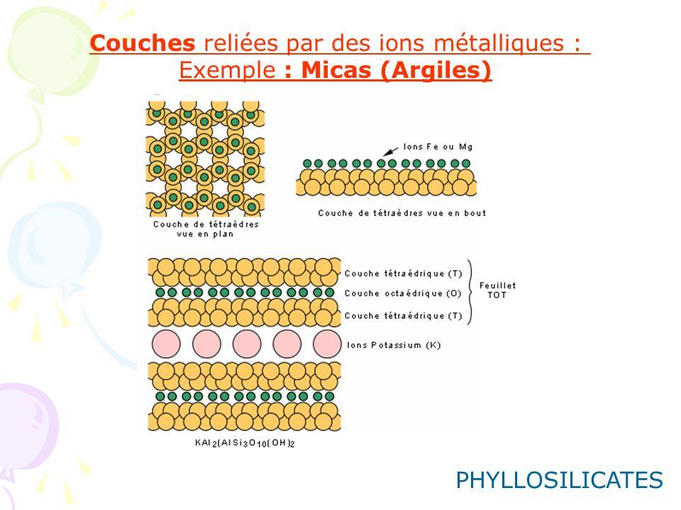 Couches reliées par des ions métalliques : Exemple : Micas (Argiles) PHYLLOSILICATES