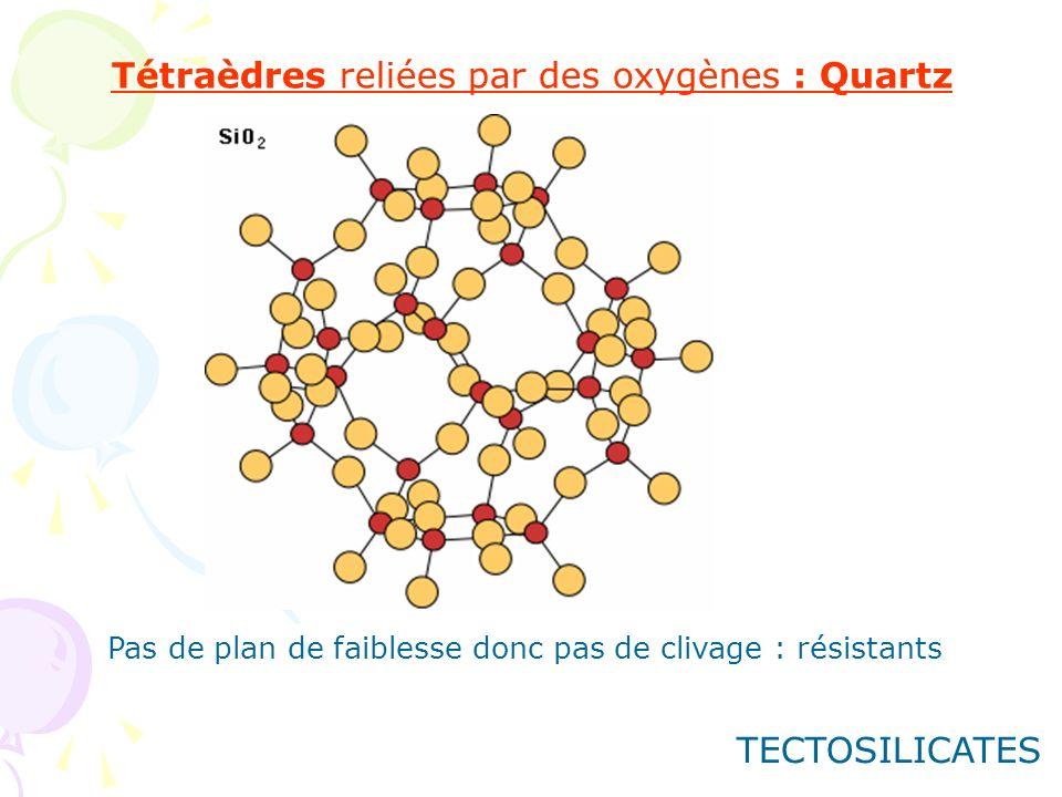 Tétraèdres reliées par des oxygènes : Quartz Pas de plan de faiblesse donc pas de clivage : résistants TECTOSILICATES