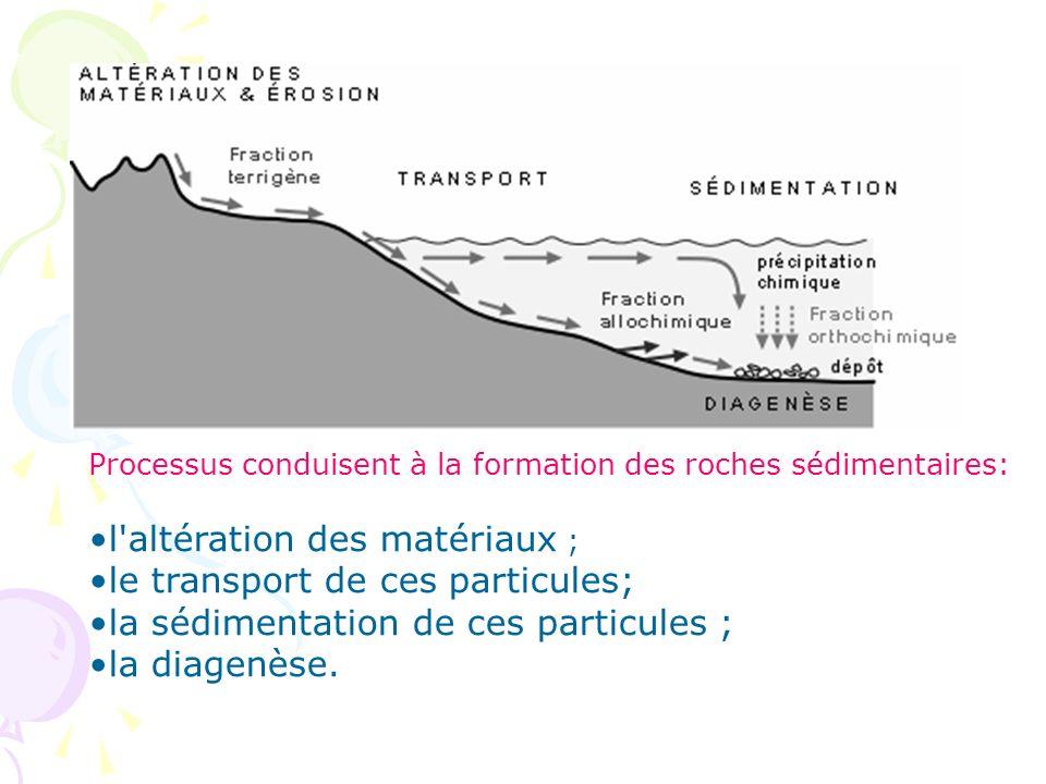 Processus conduisent à la formation des roches sédimentaires: l'altération des matériaux ; le transport de ces particules; la sédimentation de ces par