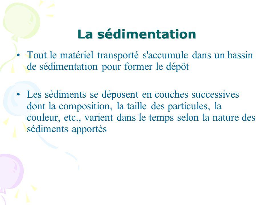 La sédimentation Tout le matériel transporté s'accumule dans un bassin de sédimentation pour former le dépôt Les sédiments se déposent en couches succ