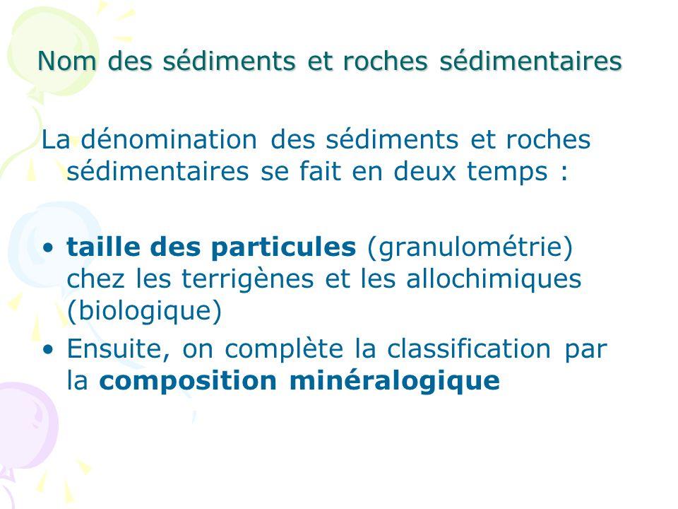 Nom des sédiments et roches sédimentaires La dénomination des sédiments et roches sédimentaires se fait en deux temps : taille des particules (granulo