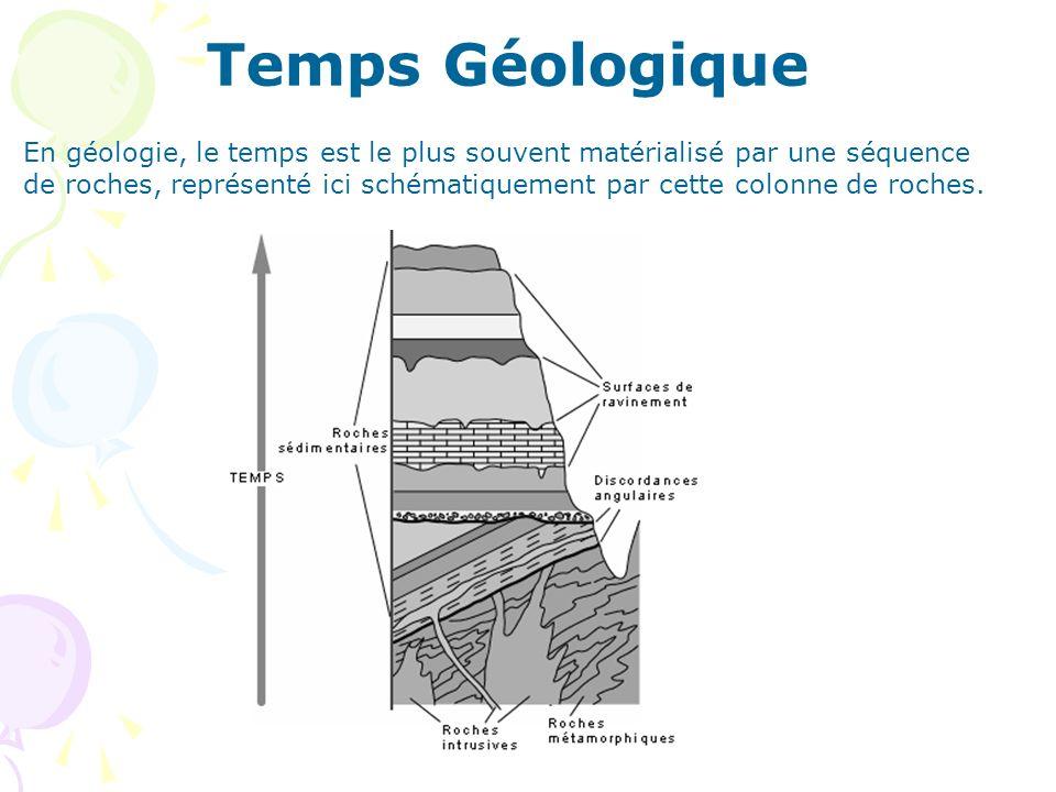 Temps Géologique En géologie, le temps est le plus souvent matérialisé par une séquence de roches, représenté ici schématiquement par cette colonne de